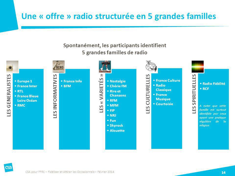 Une « offre » radio structurée en 5 grandes familles