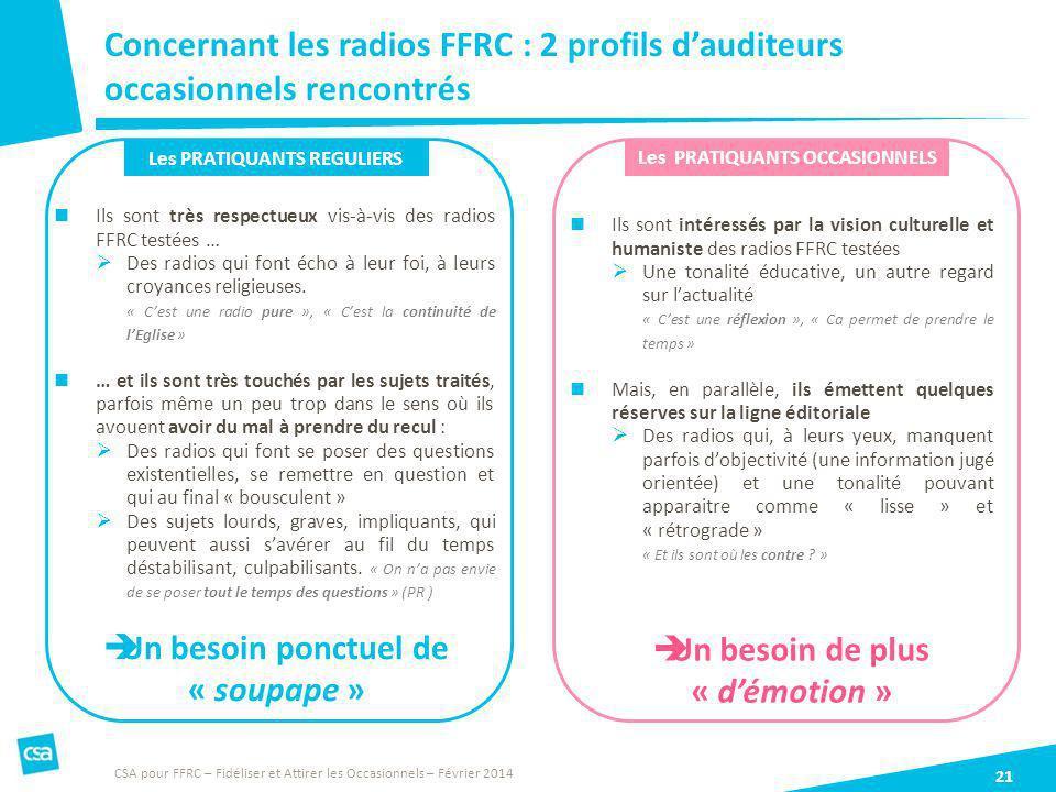 Concernant les radios FFRC : 2 profils d'auditeurs occasionnels rencontrés