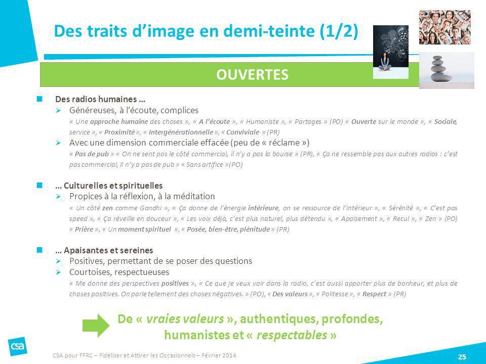 Des traits d'image en demi-teinte (1/2)