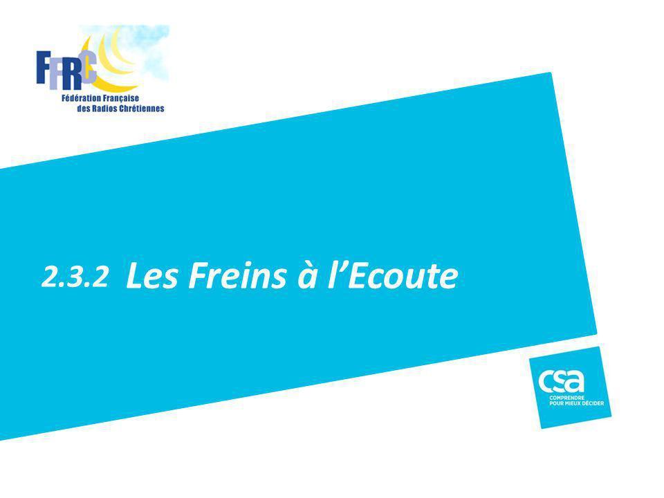 2.3.2 Les Freins à l'Ecoute Nespresso – La Vente Efficionnelle® - mars 2013