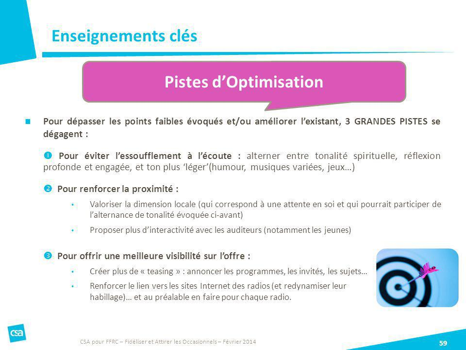 Pistes d'Optimisation