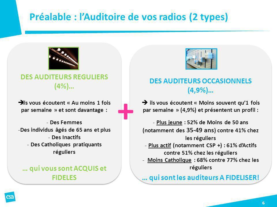 Préalable : l'Auditoire de vos radios (2 types)