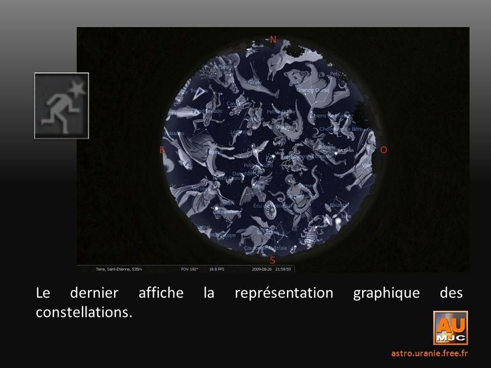 Le dernier affiche la représentation graphique des constellations.