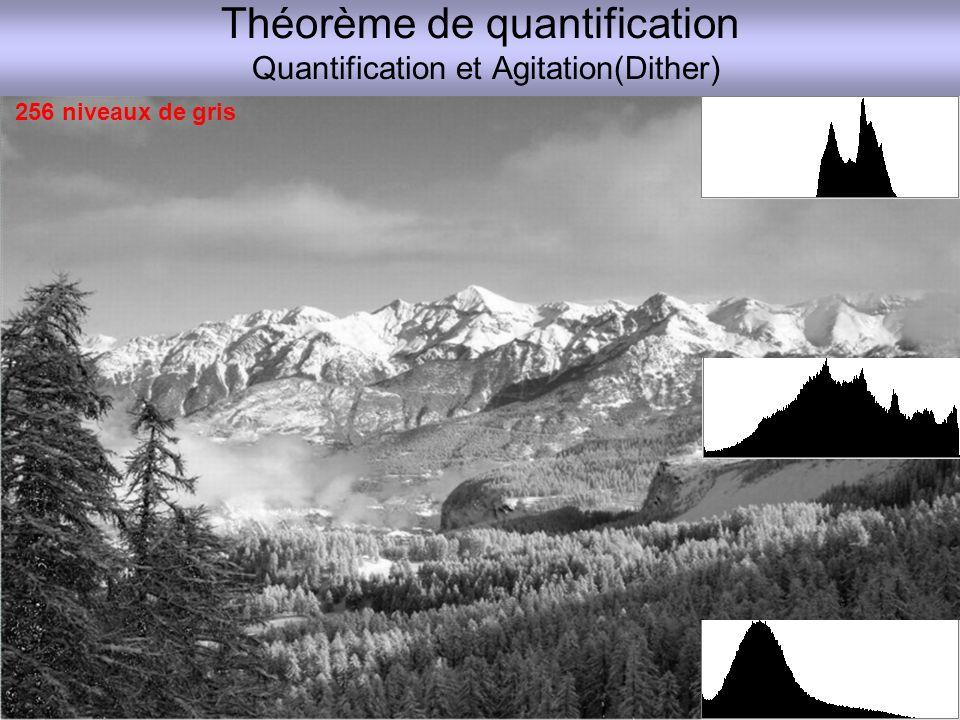 Théorème de quantification Quantification et Agitation(Dither)