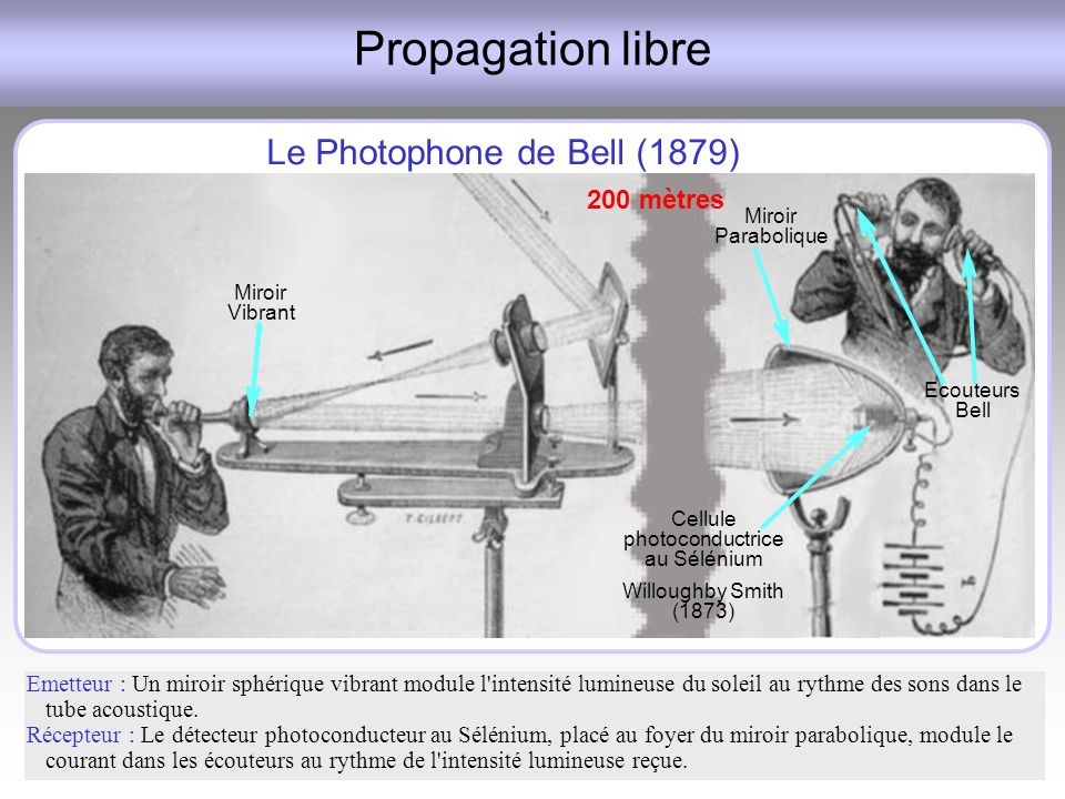 Cellule photoconductrice au Sélénium