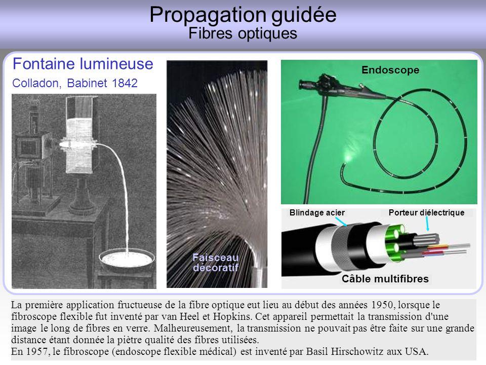 Propagation guidée Fibres optiques