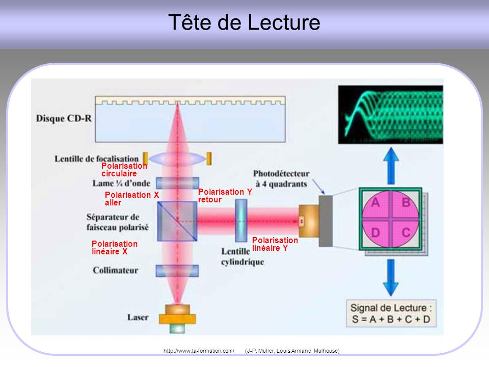 http://www.ta-formation.com/ (J-P. Muller, Louis Armand, Mulhouse)