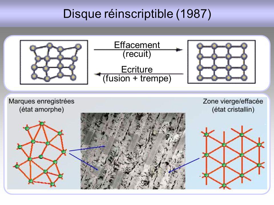 Disque réinscriptible (1987)
