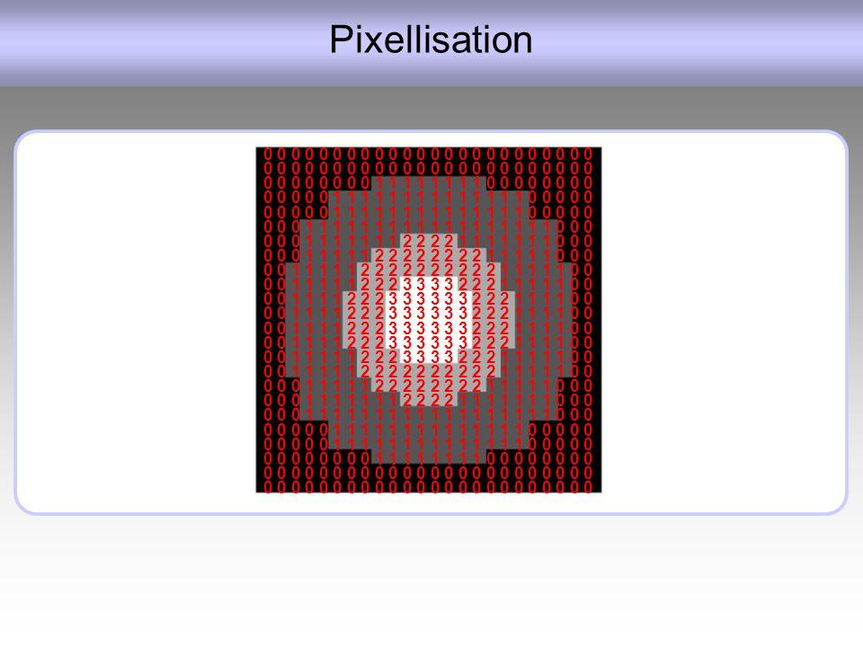 Pixellisation 0 0 0 0 0 0 0 0 0 0 0 0 0 0 0 0 0 0 0 0 0 0 0 0. 0 0 0 0 0 0 0 0 1 1 1 1 1 1 1 1 0 0 0 0 0 0 0 0.