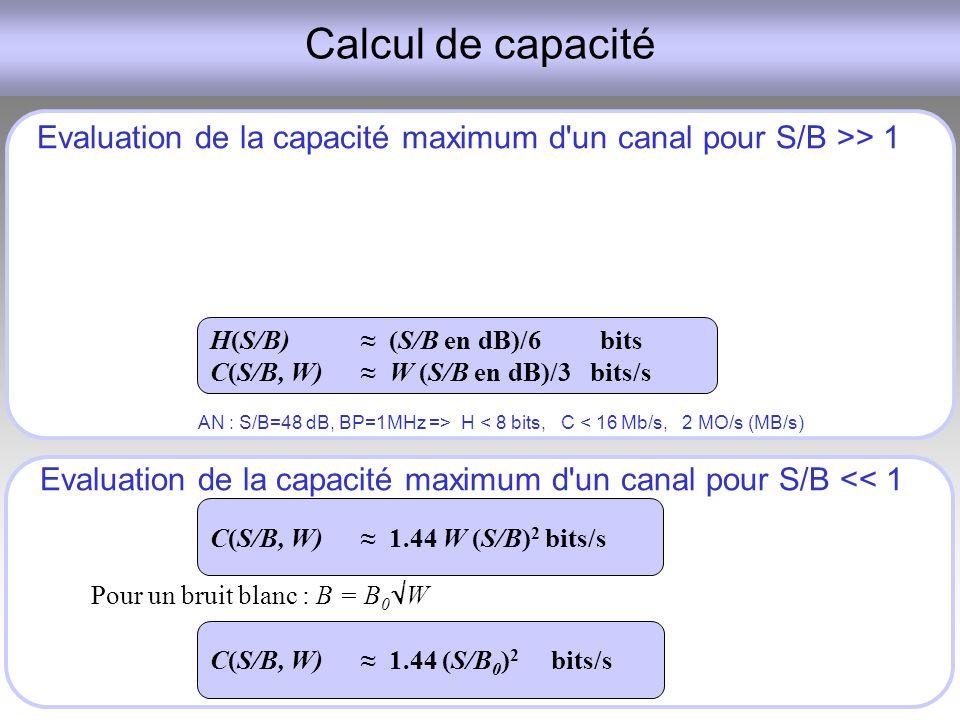 Calcul de capacité Evaluation de la capacité maximum d un canal pour S/B >> 1. H(S/B) ≈ (S/B en dB)/6 bits.