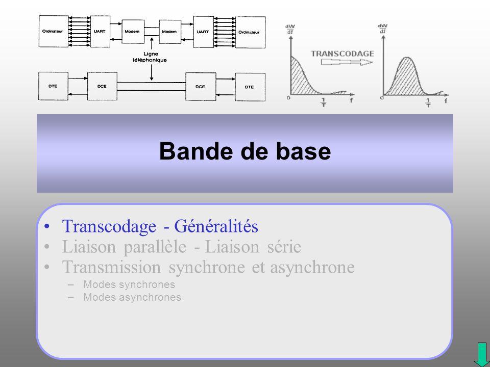 Bande de base Transcodage - Généralités