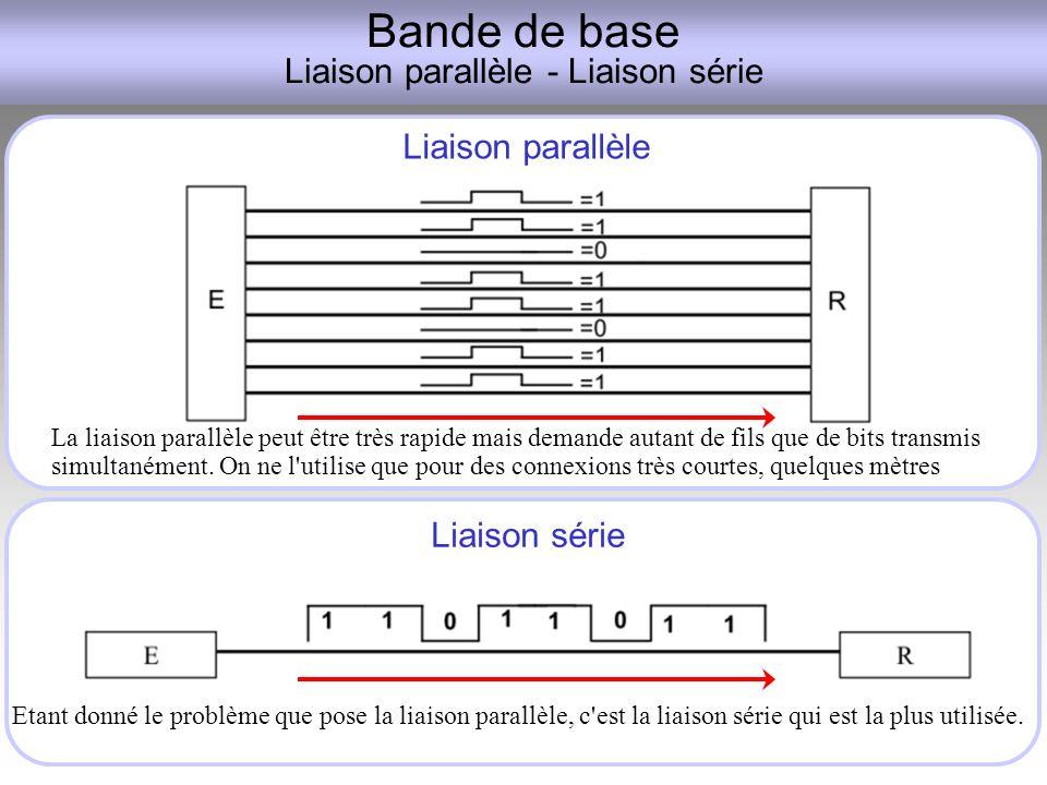 Bande de base Liaison parallèle - Liaison série