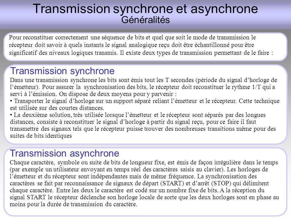 Transmission synchrone et asynchrone Généralités