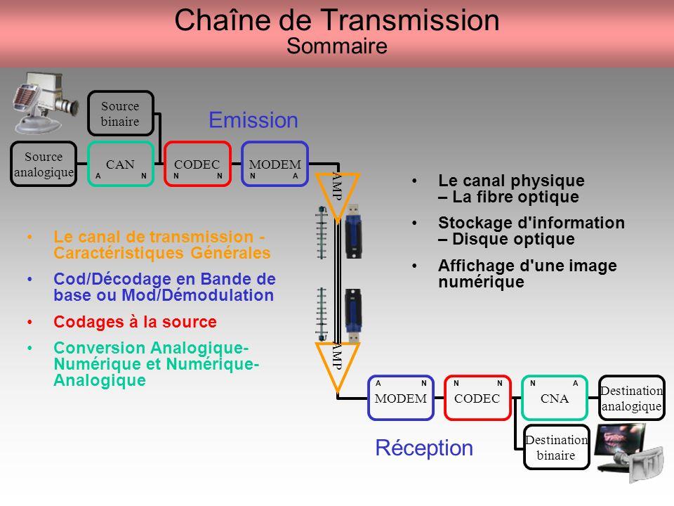 Chaîne de Transmission Sommaire
