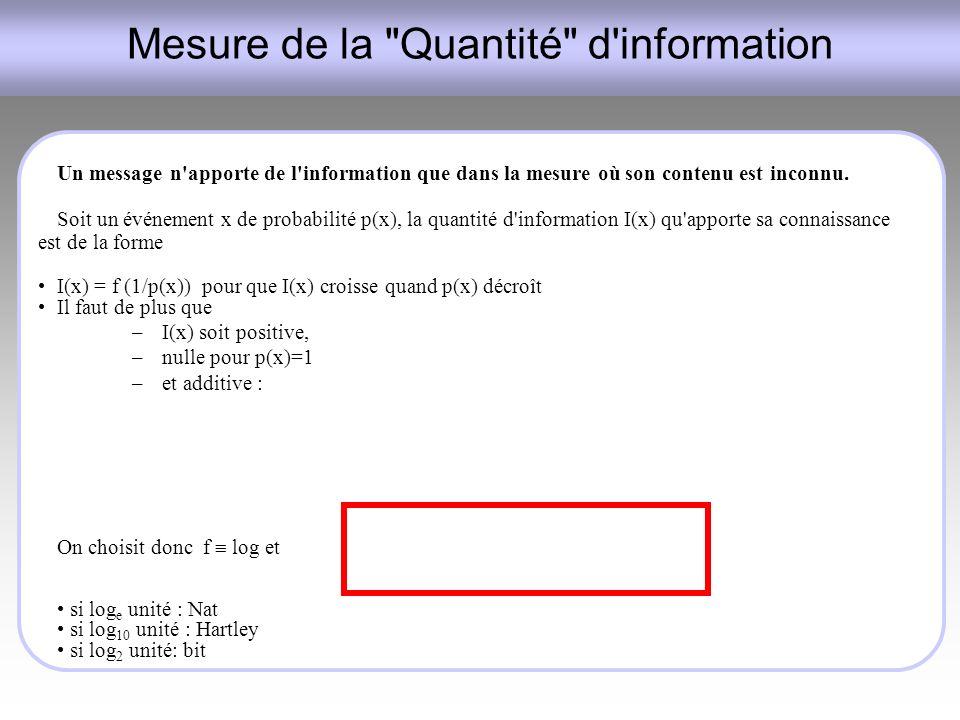 Mesure de la Quantité d information