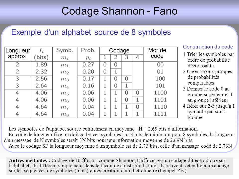 Codage Shannon - Fano Exemple d un alphabet source de 8 symboles