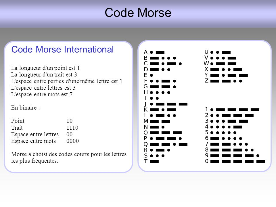 Code Morse Code Morse International La longueur d un point est 1