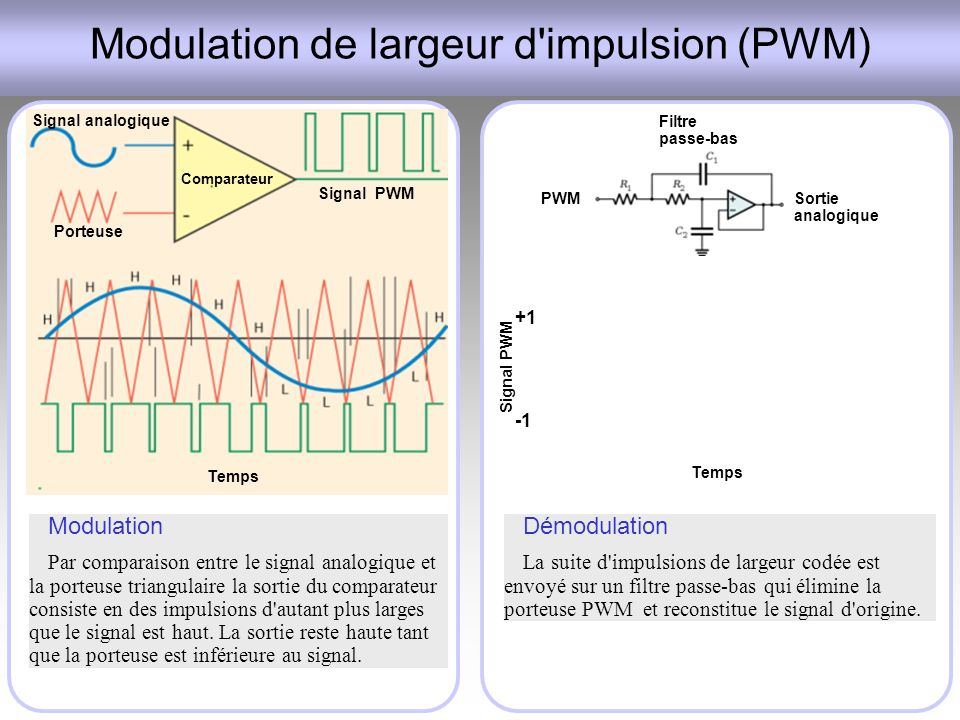 Modulation de largeur d impulsion (PWM)