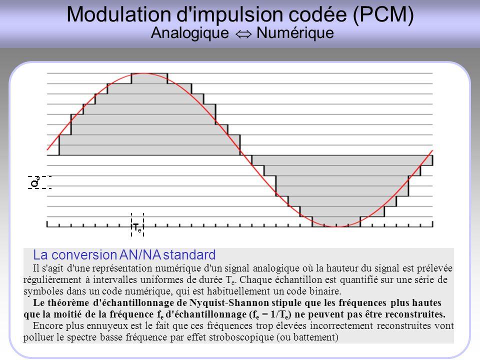 Modulation d impulsion codée (PCM) Analogique  Numérique