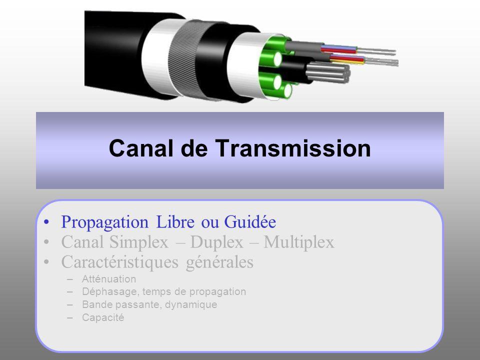 Canal de Transmission Propagation Libre ou Guidée