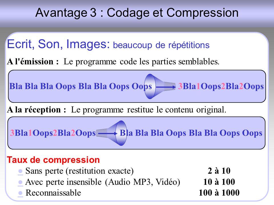Avantage 3 : Codage et Compression