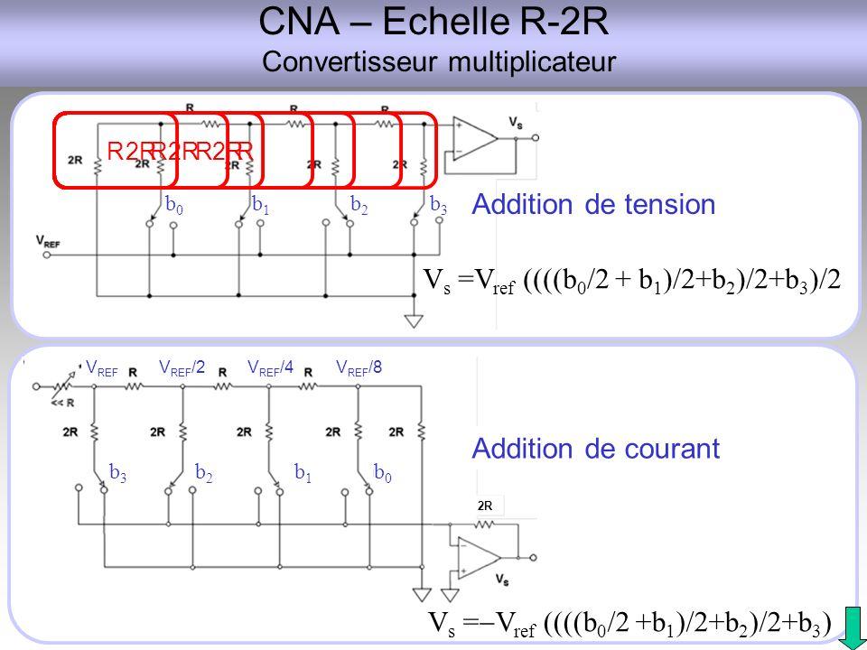 CNA – Echelle R-2R Convertisseur multiplicateur