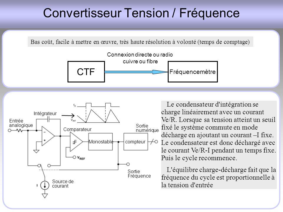 Convertisseur Tension / Fréquence