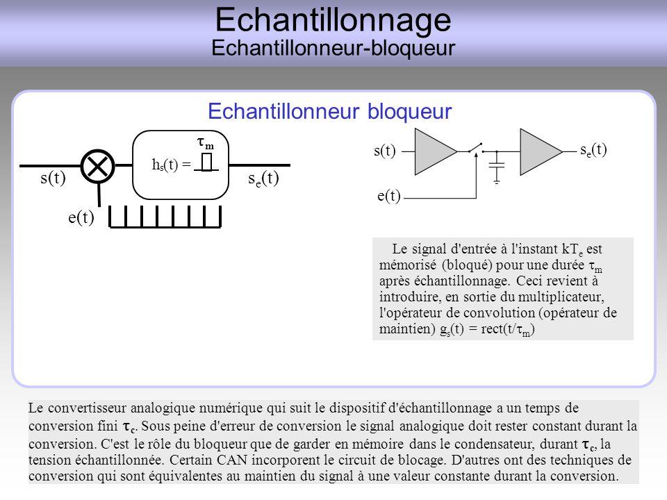 Echantillonnage Echantillonneur-bloqueur