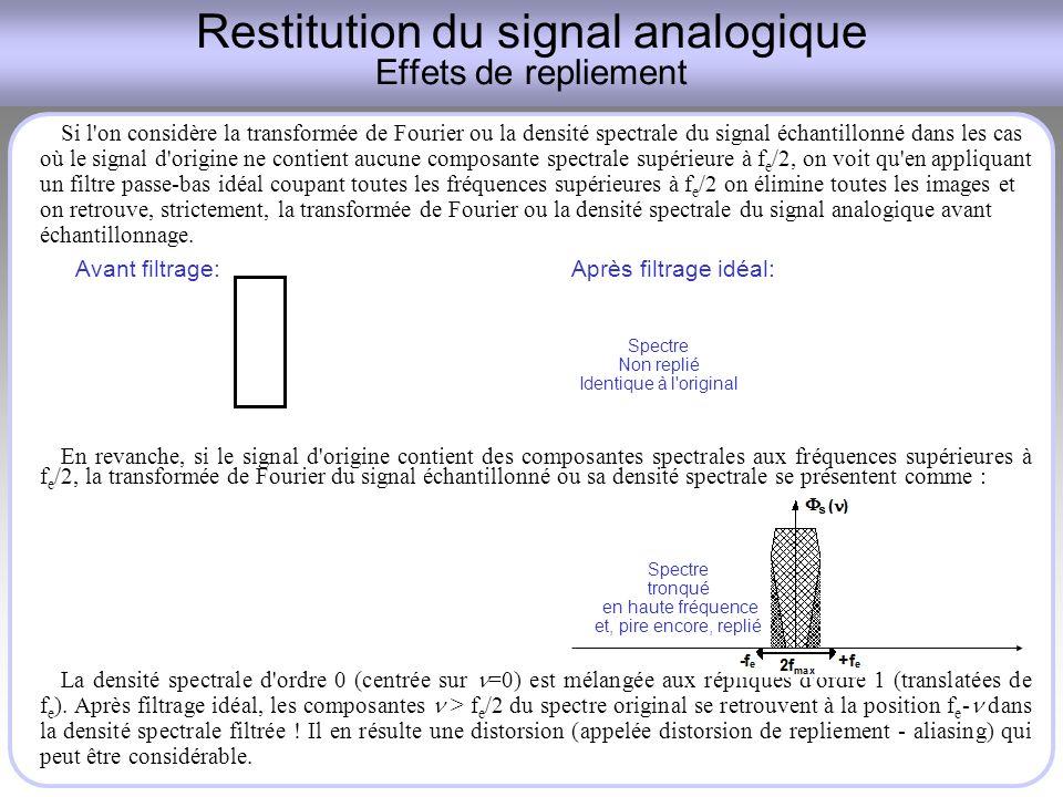 Restitution du signal analogique Effets de repliement