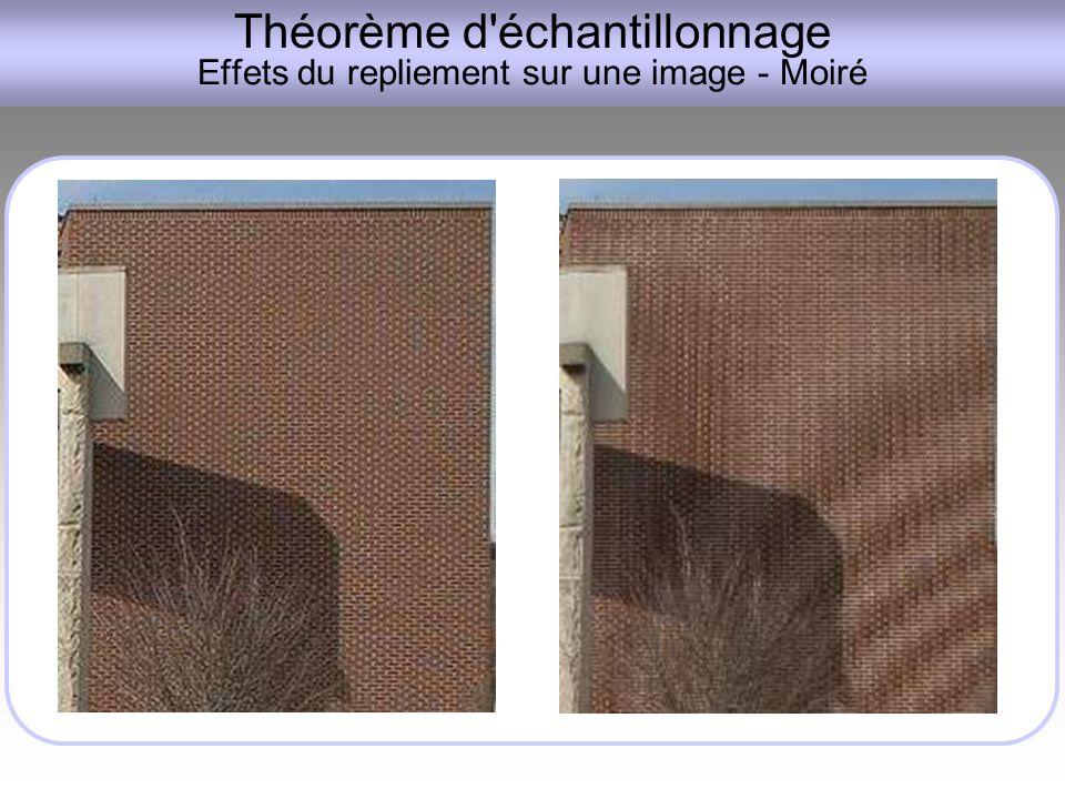 Théorème d échantillonnage Effets du repliement sur une image - Moiré