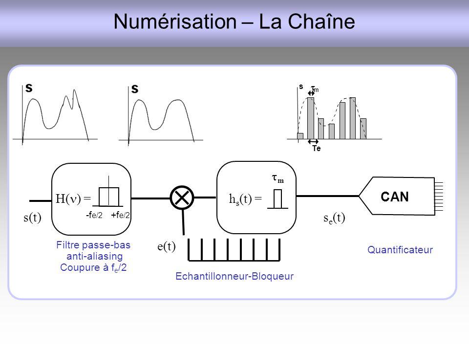 Numérisation – La Chaîne