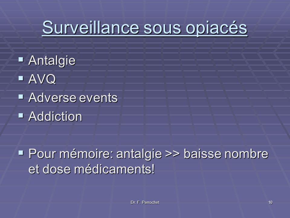 Surveillance sous opiacés