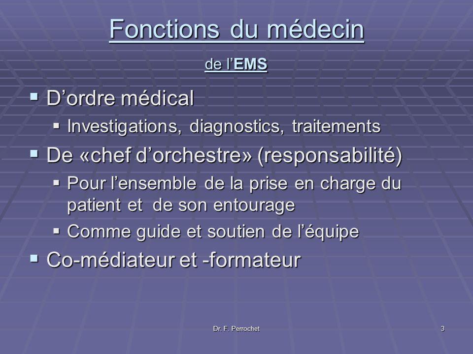 Fonctions du médecin de l'EMS