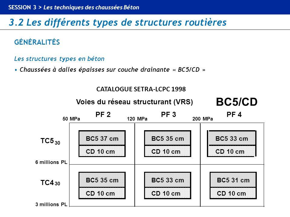 BC5/CD GÉNÉRALITÉS CATALOGUE SETRA-LCPC 1998