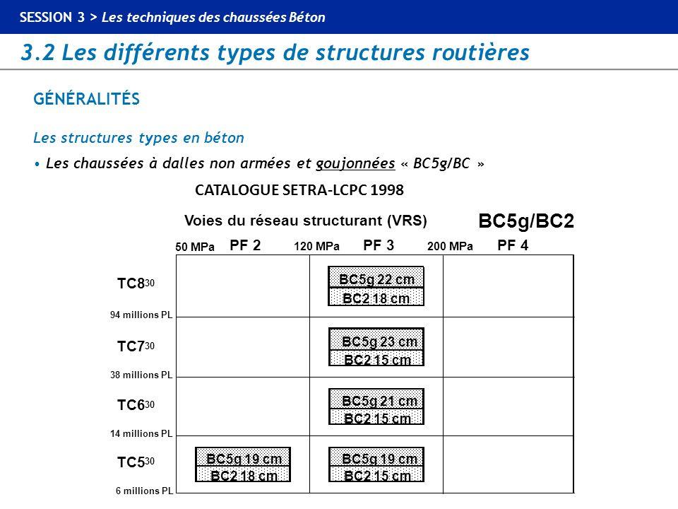 BC5g/BC2 GÉNÉRALITÉS CATALOGUE SETRA-LCPC 1998