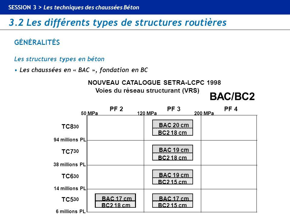 BAC/BC2 GÉNÉRALITÉS Les structures types en béton