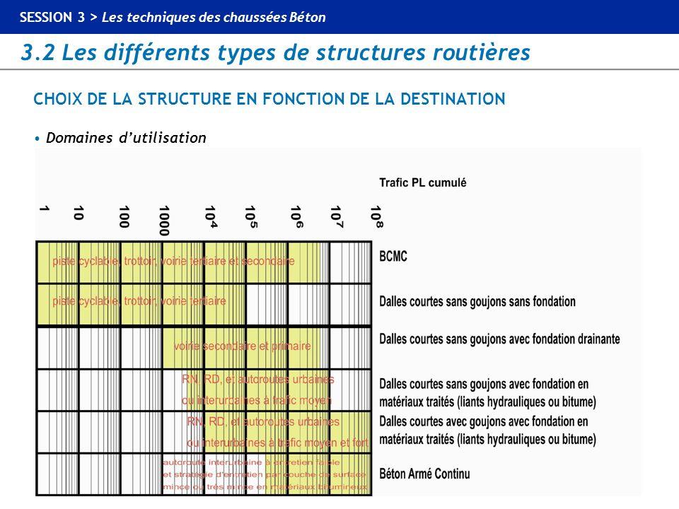 CHOIX DE LA STRUCTURE EN FONCTION DE LA DESTINATION