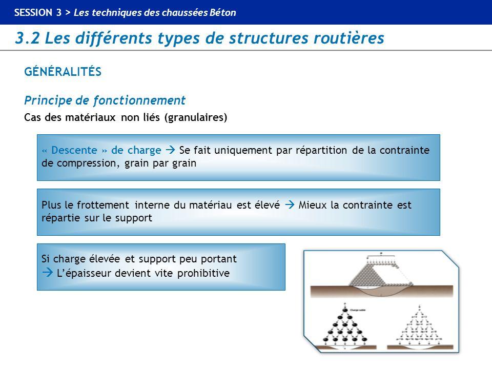 Principe de fonctionnement Cas des matériaux non liés (granulaires)