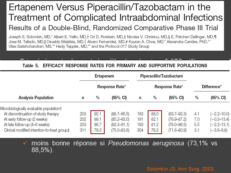 Ertapénème 1 g/jr vs pipéracilline/tazobactam 3,375 g/6h,