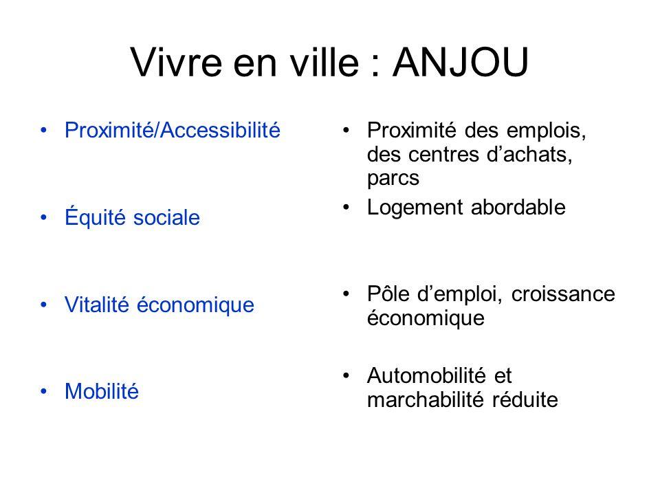 Vivre en ville : ANJOU Proximité/Accessibilité Équité sociale