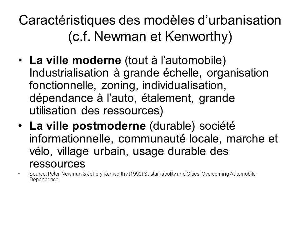 Caractéristiques des modèles d'urbanisation (c.f. Newman et Kenworthy)
