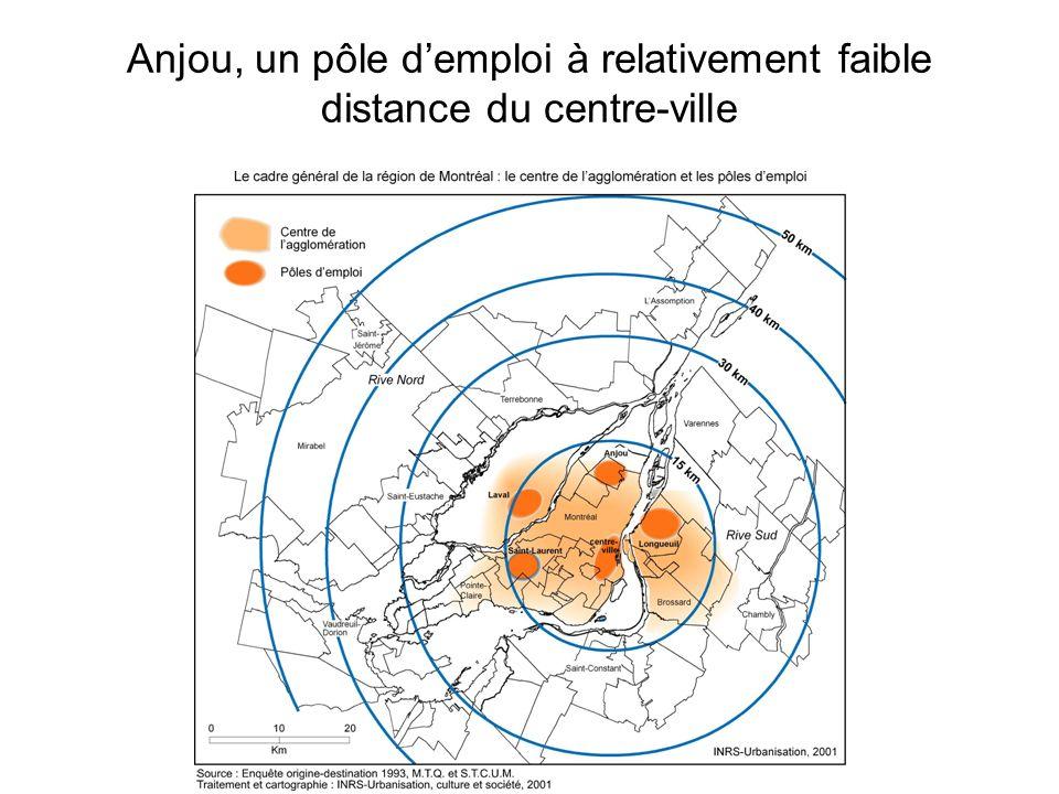 Anjou, un pôle d'emploi à relativement faible distance du centre-ville