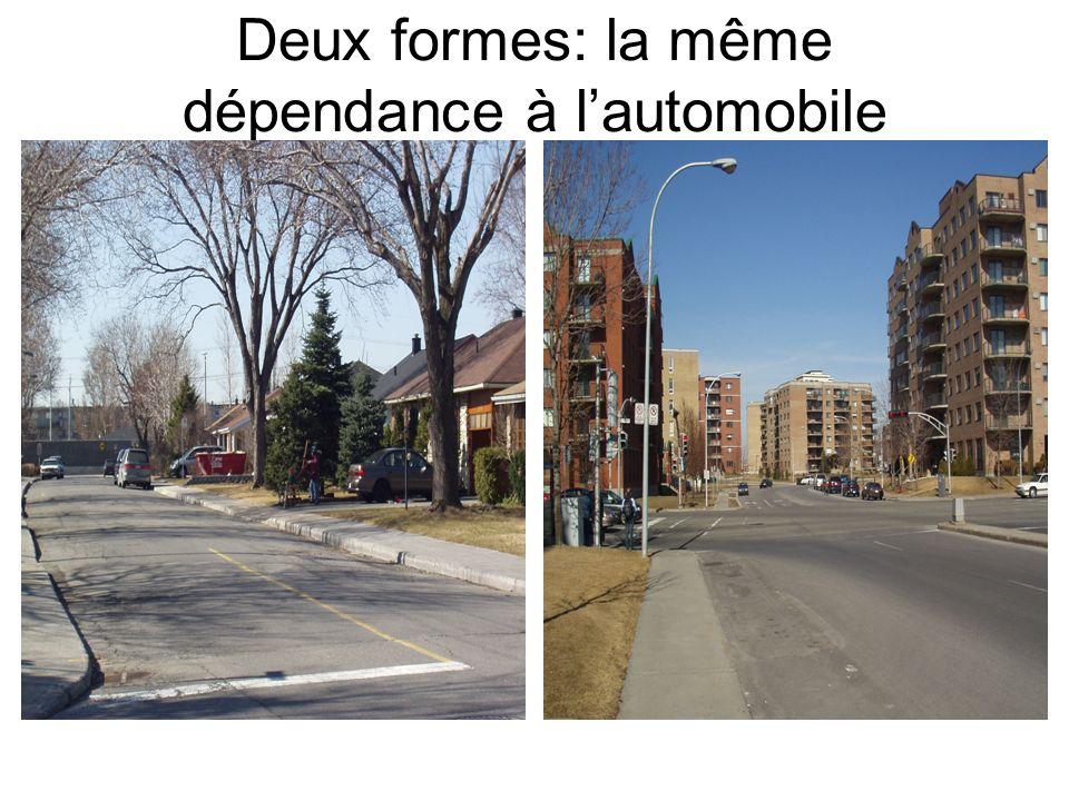Deux formes: la même dépendance à l'automobile