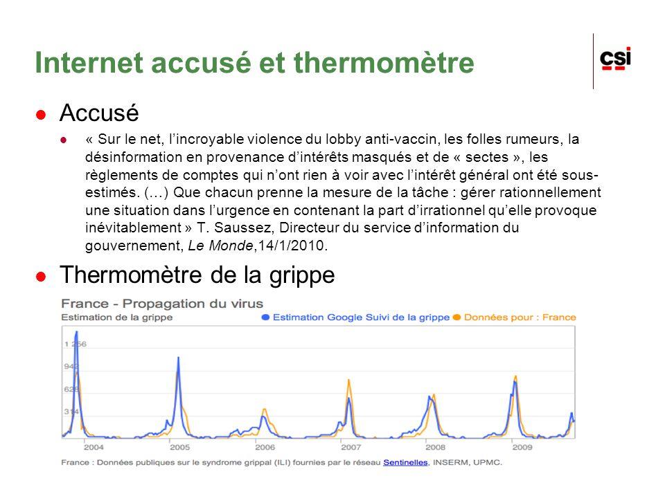 Internet accusé et thermomètre