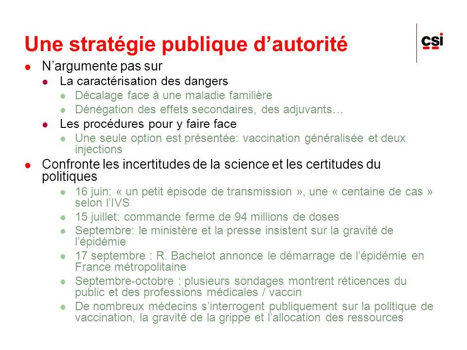 Une stratégie publique d'autorité