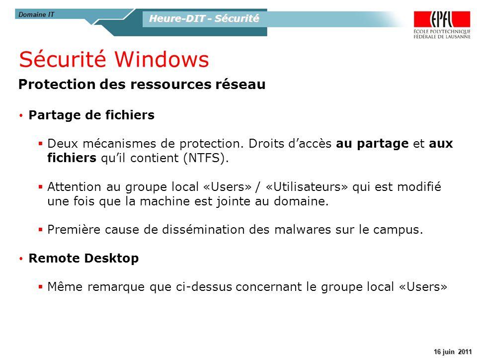 Sécurité Windows Protection des ressources réseau Partage de fichiers