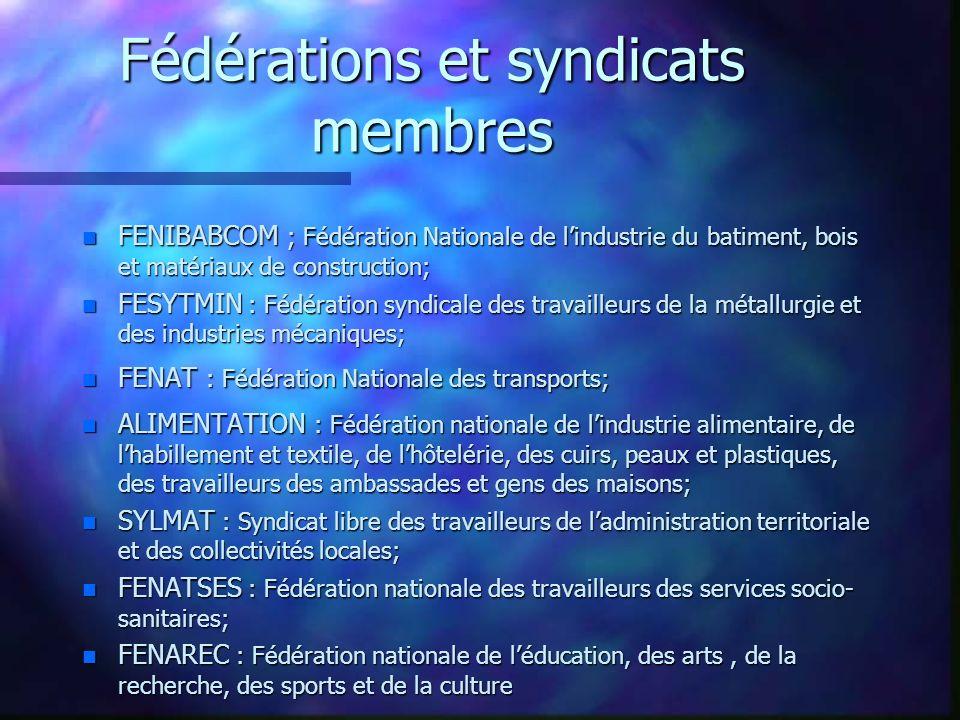 Fédérations et syndicats membres