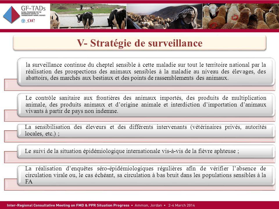 V- Stratégie de surveillance