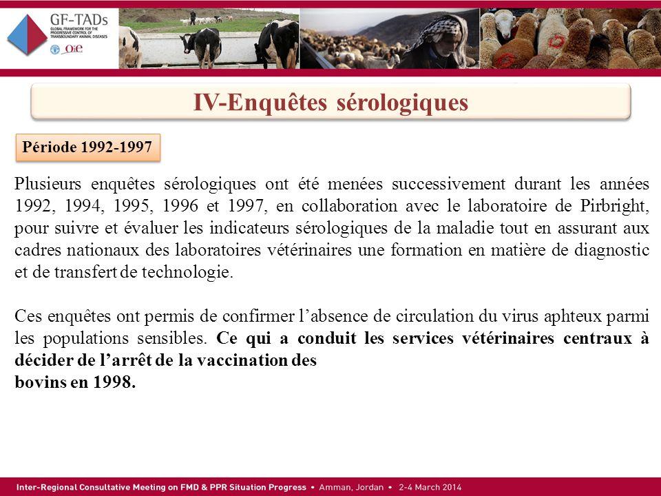 IV-Enquêtes sérologiques