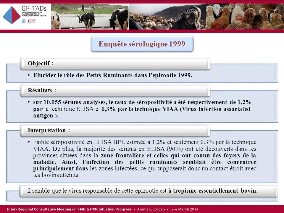 Enquête sérologique 1999 Objectif :